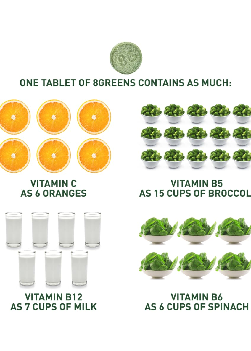 Image 3 of 5: Essential Greens Booster, 60 tablets