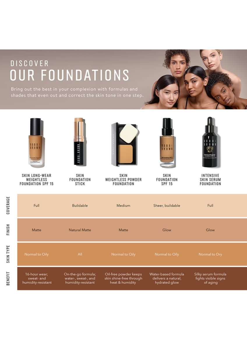 Image 4 of 4: Skin Long-Wear Weightless Foundation SPF 15